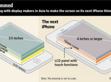 iPhone 5 發表在即,卻傳出Sharp面板難產