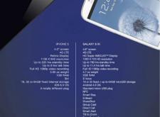 Samsung:買iPhone 5嗎?先看看我的廣告再說吧!