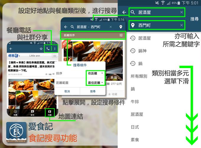 食記搜尋與頁面功能介紹