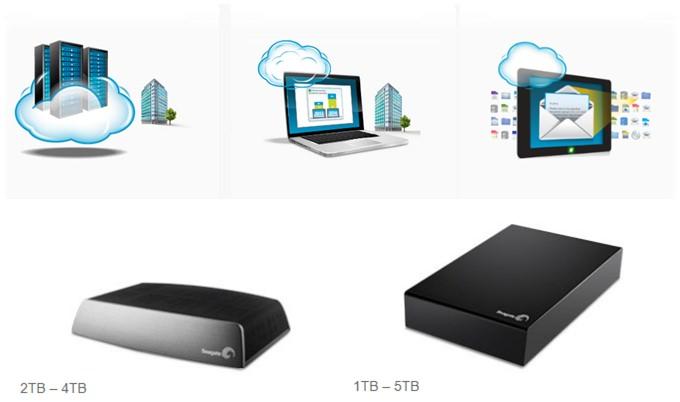 儲存檔案外還可以上傳雲端